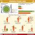 Παγκόσμια Ημέρα Διατροφής 2021: Τα παιδιά στην Ελλάδα δεν τρέφονται επαρκώς