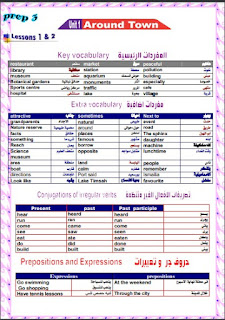 منهج لغة انجليزية الصف الثالث الاعدادى مستر محمد فوزى الترم الاول 2022