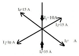 kirchoff current law