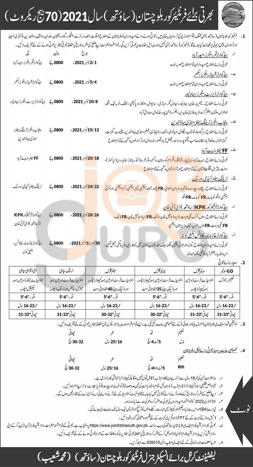 fc-balochistan-south-jobs-2021