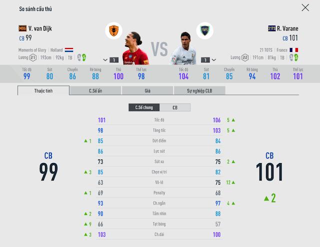 FIFA ONLINE 4   Tìm ra những cặp trung vệ ăn ý hoàn hảo nhất trong FO4 phần 2