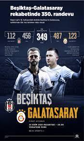 25 Ekim 2021 Pazartesi Beşiktaş - Galatasaray Derbisi Justin tv izle - Jestyayın izle - Taraftarium24 izle - Selçuk Spor izle - Canlı maç izle