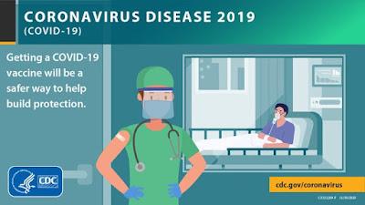 CDC vaccinate don't catch COVID