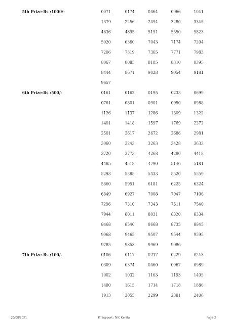 nirmal-kerala-lottery-result-nr-238-today-20-08-2021-keralalotteriesresults.in_page-0002