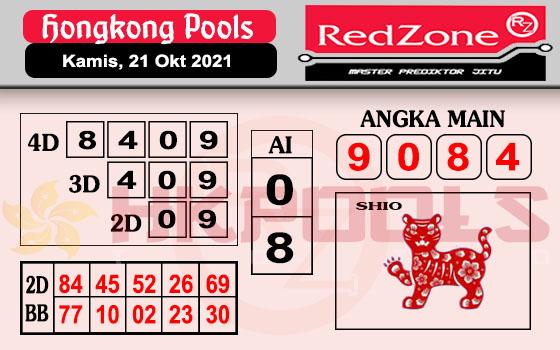Redzone HK Kamis 21 Oktober 2021