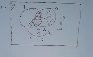 alternative jawaban matematika kelas 7 halaman 159