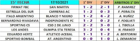Estadísticas LDDS – Fecha 15 Resultados, Tablas de Posiciones y Goleadores, tras disputarse el décimo quinto y penúltimo capítulo de Divisiones Mayores