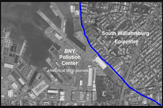 BNY=Cantiere navale di Brooklyn