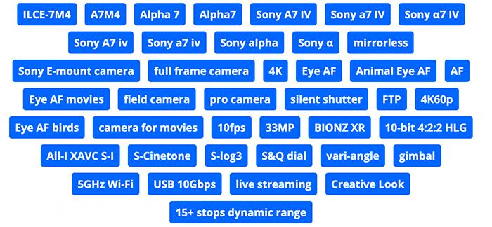 Характеристики Sony A7 IV