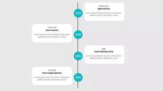 css responsive timeline