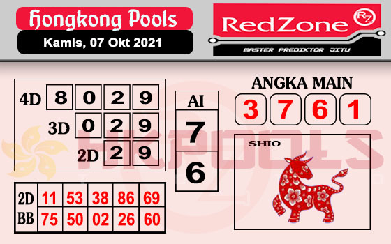Redzone HK Kamis 07 Oktober 2021 -