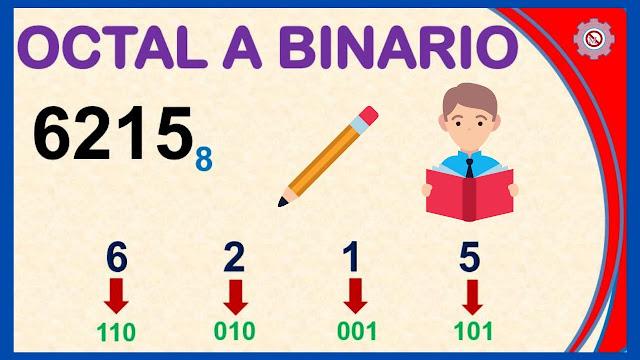 Sistema binario 5: Conversión entre sistema binario y octal