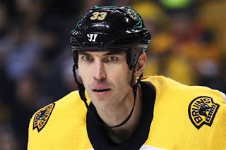 Zdeno Chara Net Worth, Income, Salary, Earnings, Biography, How much money make?
