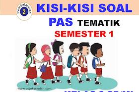 Kisi-kisi Soal PAS Tematik Kelas 2 SD/MI Semester 1 Kurikulum 2013 Tahun 2021/2022