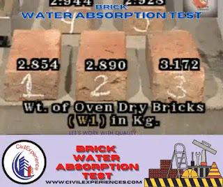 Brick Water Absorption Test   Brick Test