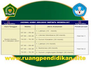 Jadwal ANBK Jenjang SMP/MTs