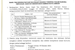 6 Peserta Lolos di Seleksi Terbuka Pengisian Jabatan Sekretaris Daerah Kota Ambon