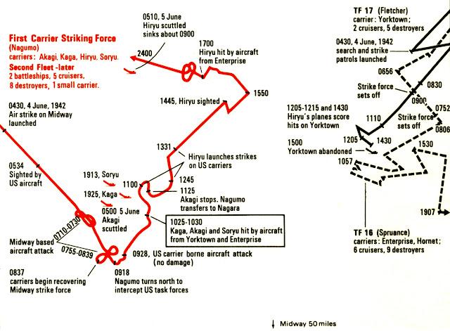 Map of Battle of Midway 5 June 1942 worldwartwo.filminspector.com