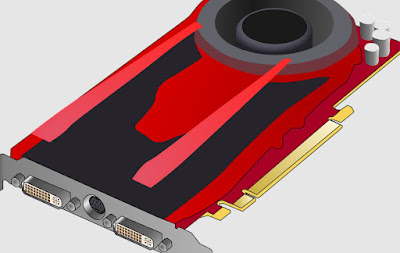 Tipologie GPU e Migliori schede video per PC