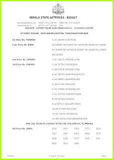 Off. Kerala Lottery Result 13.10.2021 Out, Akshaya AK 519 Winners List