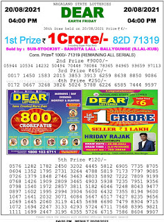 Nagaland State Lottery Result Today 20.08.2021,1PM