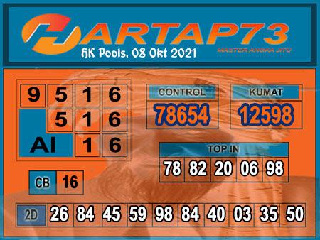Hartap73 HK Jumat 08 Oktober 2021 -