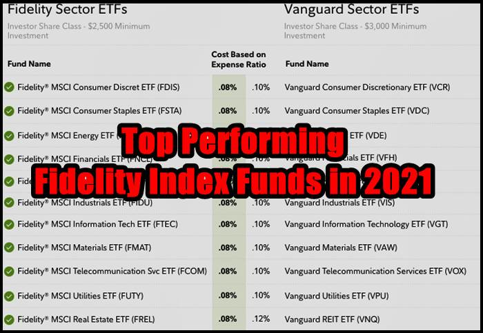 Top Performing Fidelity Index Funds in 2021