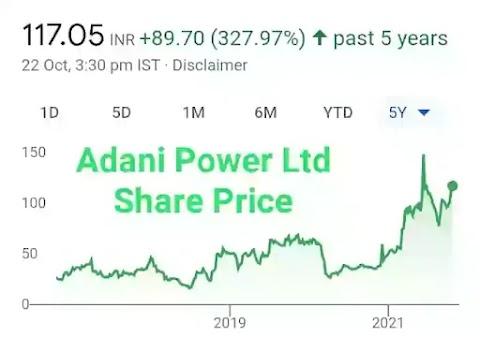 Adani Power Ltd Share Price Target 2022, 2023, 2024, 2025, 2030 भविष्य में अच्छा रिटर्न दे सकता है