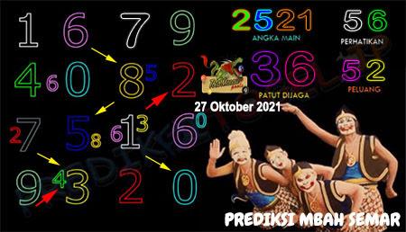 Prediksi Mbah Semar Macau Rabu 27 Oktober 2021