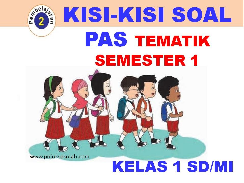 Kisi-kisi Soal PAS Temaik Kelas 1 SD/MI