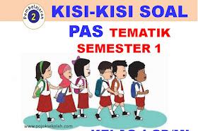 Kisi-kisi Soal PAS Temaik Kelas 1 SD/MI Semester 1 Kurikulum 2013 Tahun 2021-2022