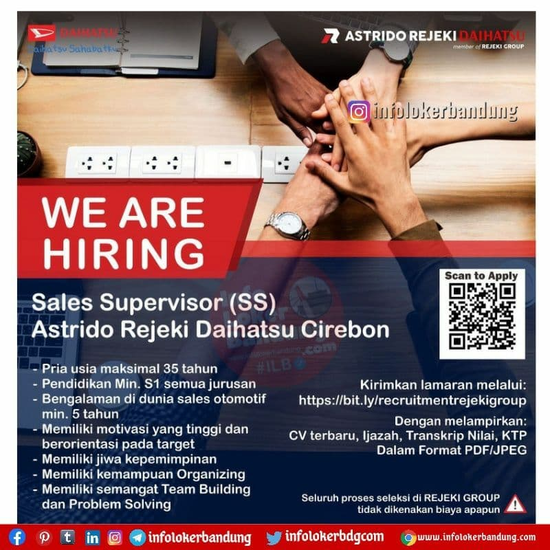 Lowongan Kerja Astrindo Rejeki Daihatsu ( Rejeki Group ) Oktober 2021