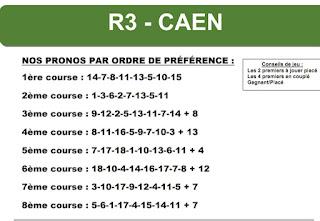 quinté+ Pronostic quinté samedi 09/10/2021