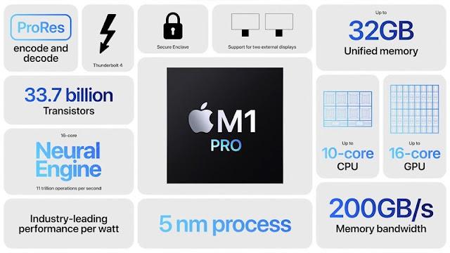 Nên mua MacBook Pro 2021 dùng chip M1 Pro hay M1 Max?