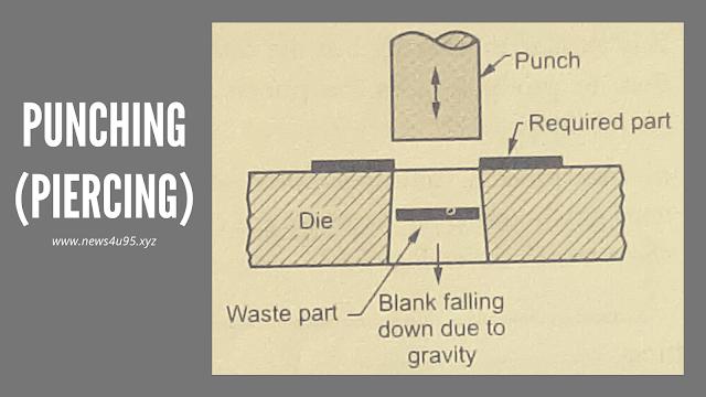 Punching (Piercing)