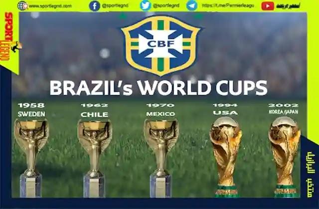 البرازيل,منتخب البرازيل,رونالدو البرازيلي,مسيرة البرازيلي روبينهو,حقائق عن اللاعب البرازيلي بيليه,كرة القدم,البرازيل كأس العالم 2002,البرازيل وألمانيا,الظاهرة البرازيلي رونالدو,افضل لاعب في تاريخ البرازيل,قصة رونالدو البرازيلي,تشكيلات كرة القدم,أكثر لاعب فوزا في الألقاب في تاريخ كرة القدم,قصة صفقة رونالدو البرازيلي,بطولات التي حققها روبينيو,اكثر اللاعبين حصولا على الالقاب,الأندية الأكثر بطولات,أرقام قياسية في كرة القدم,مسيرة روبينيو الكروية