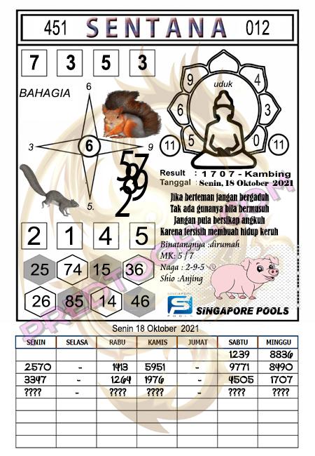 Pred Syair Sentana Singapura Senin 18-Okt-2021