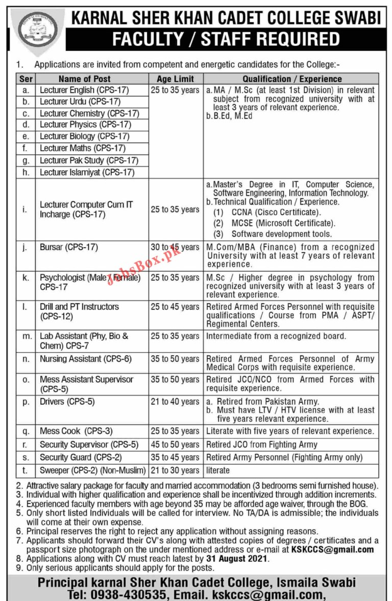 Karnal Sher Khan Cadet College Swabi Jobs 2021 – Lecturers Jobs