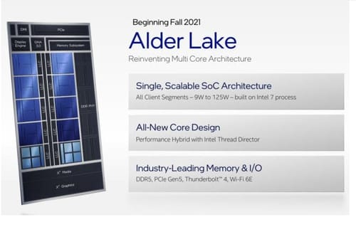 Intel hopes to enter hybrid computing with Alder Lake