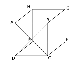 Diagonal Bidang