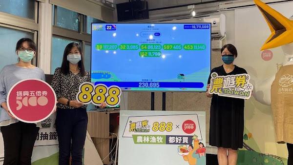 農遊券888元首抽結果出爐 10月25日起開始消費使用