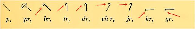 R Hook Example