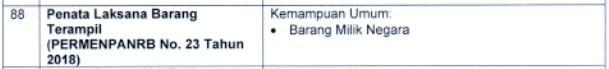 kisi kisi materi skb Penata Laksana Barang Terampil formasi cpns tahun 2021 tomatalikuang.com