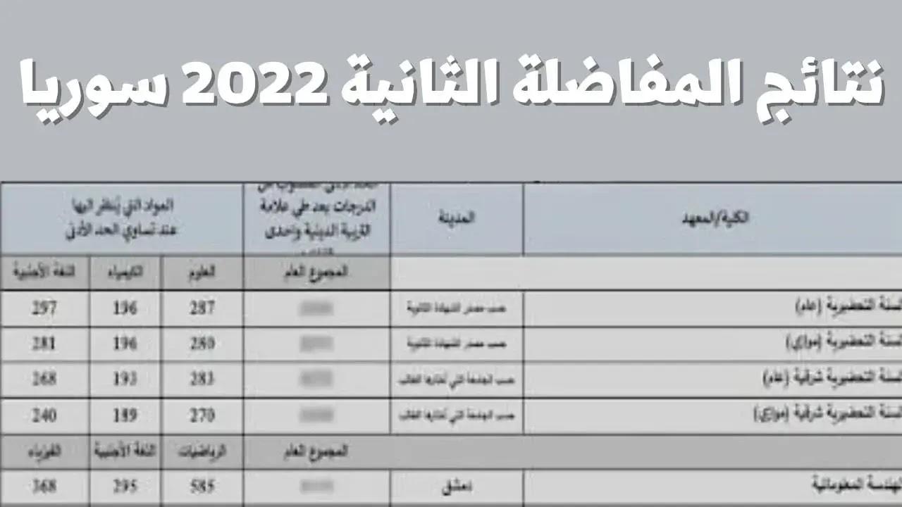 المفاضلة الثانية .. نتائج مفاضلة البكالوريا 2021-2022 سوريا | رابط نتائج المفاضلة الثانية في سوريا 2022 الفرع العلمي pdf