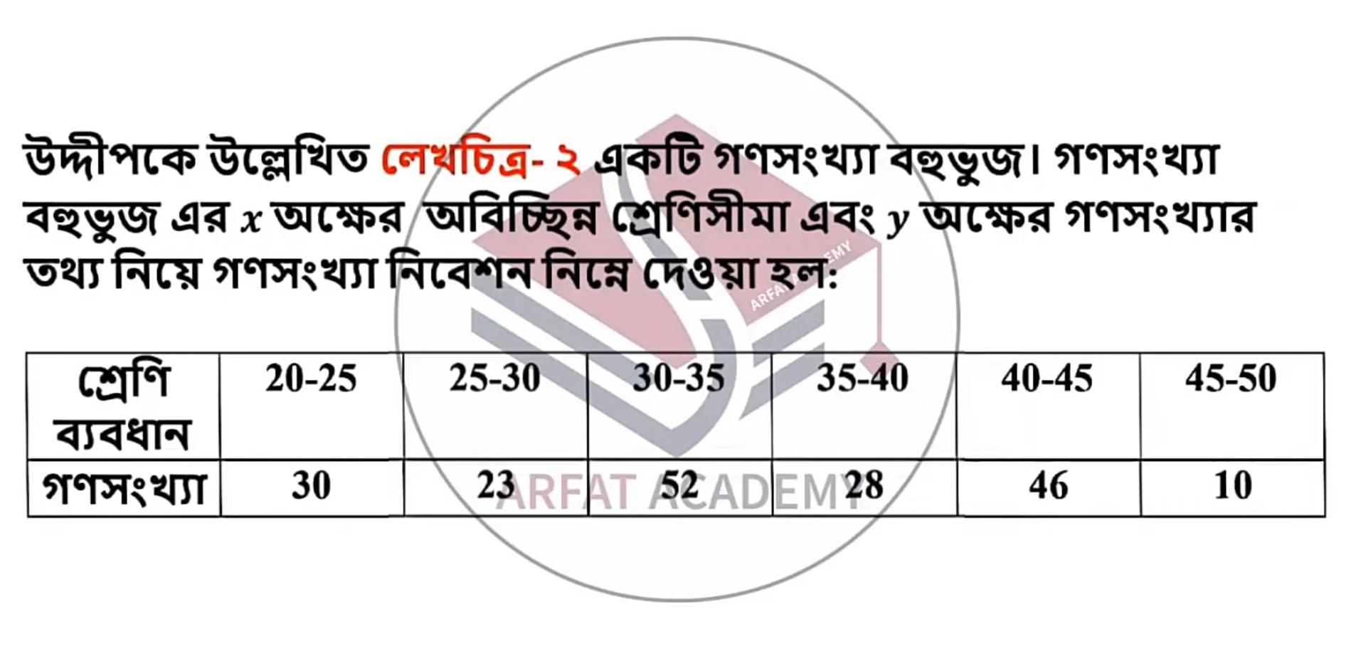 Class 9 19th week Assignment 2021