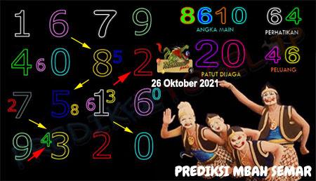 Prediksi Mbah Semar Macau Selasa 26 Oktober 2021