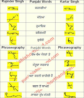 ajit-shorthand-outlines-19-October-2021