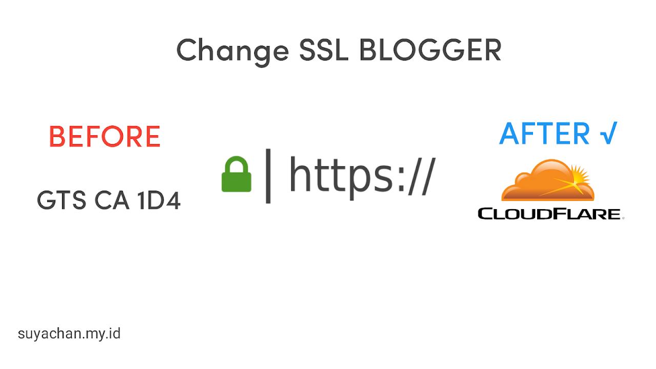 Jasa ubah SSL GTS CA 1D4 Ke SSL Cloudflare