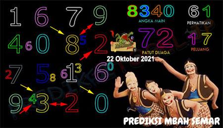 Prediksi Mbah Semar Macau Jumat 22 Oktober 2021