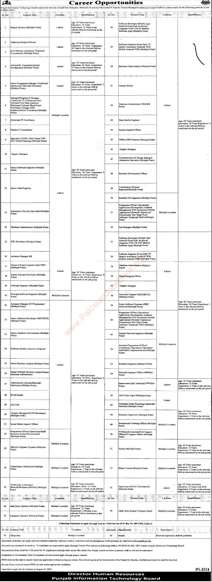 Punjab Information Technology Board PITB latest Vacancy - 1000+ Posts Online Apply